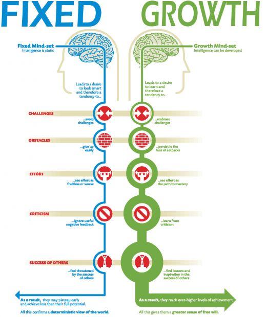 Growth-mindset-01