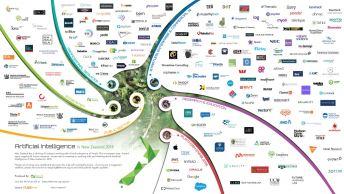 NZ-AI-ecosystem-0618